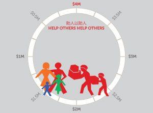 Help us reach our target! / https://www.crossroads.org.hk/wp-content/uploads/2019/07/Grid_start.jpg